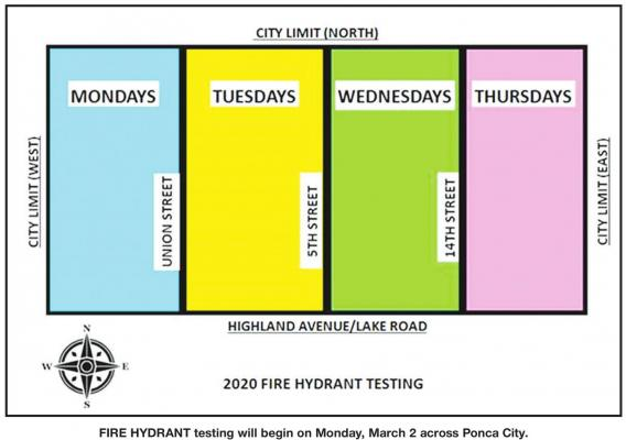 Fire hydrant testing to start Monday across Ponca City